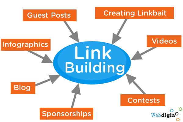 Link Building Business in 2021