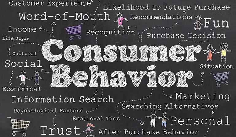 The Correlation Between Advertising And Consumer Behaviour